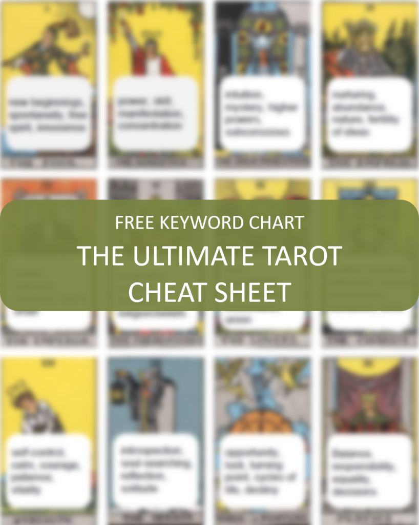 image about Free Printable Tarot Cheat Sheet named Declare Your Free of charge Tarot Key phrase Chart - Wayfinder Tarot